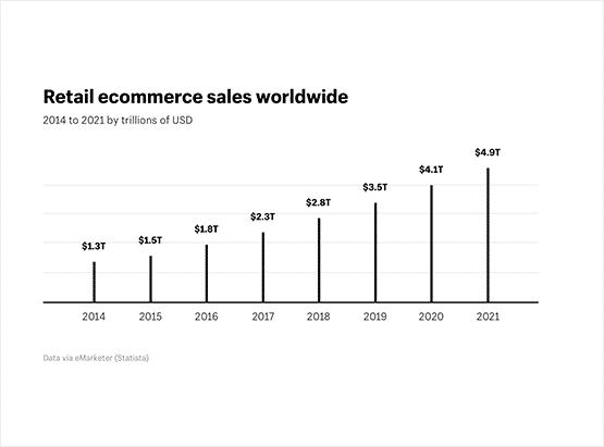 SEO per WooCommerce All In One Seo