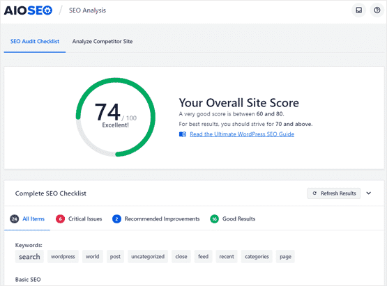 SEO Audit Checklist All In One Seo
