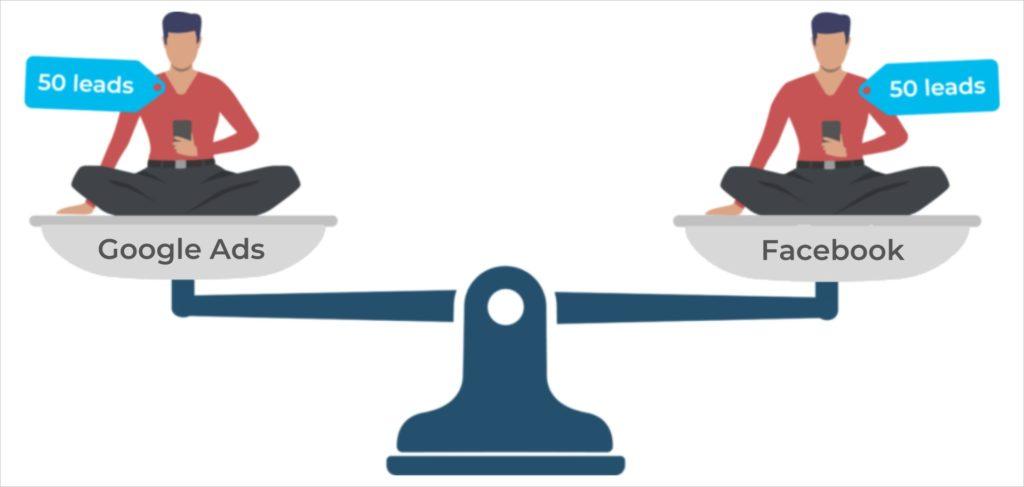 Lead Source Tracking: Come (e perché) Tracciare le Fonti di Acquisizione dei Lead