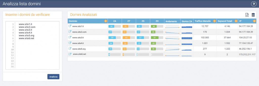Analizza lista domini SeoZoom