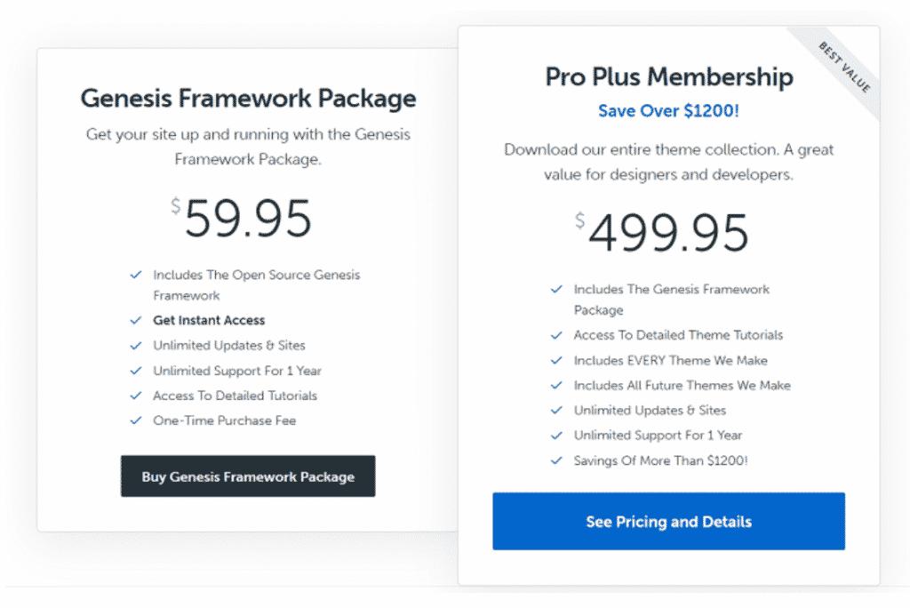 Genesis Framework prezzi