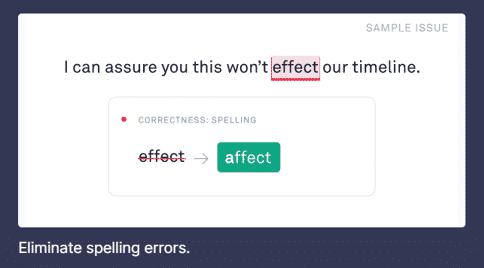 Grammarly Controllo ortografico