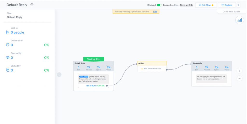 ManyChat Flow Builder