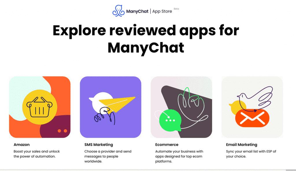 ManyChat integrazioni