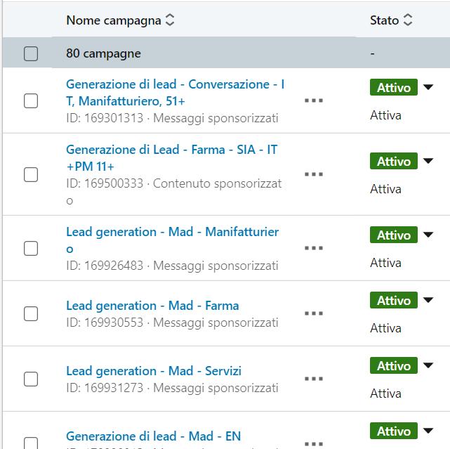 Consulenza Linkedin Ads